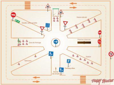 Plan du circuit pédagogique velos APER1 www.tousenroute.com