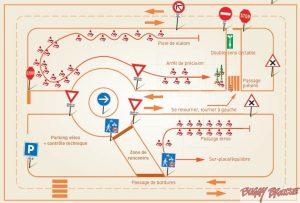 Plan du circuit pédagogique velos APER2 www.tousenroute.com