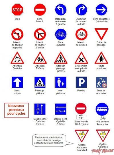 Panneaux d'éducation routière à vélo www.tousenroute.com